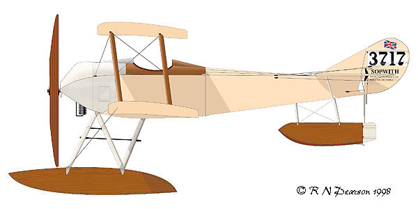 The Sopwith Aviation Company